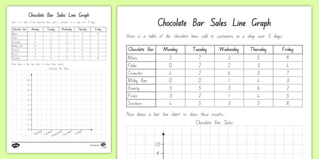 NZ Chocolate Bar Sales Line Graph Worksheet / Activity Sheet - statistical inquiry statistical enquiry