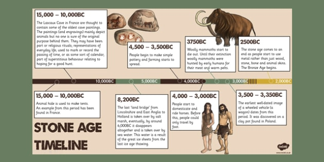 Image result for stone age timeline