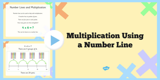 Multiplication on a Number Line PowerPoint - year 2, ks1, key, stage, one, 1, repeated addition, calculation, multiply, maths