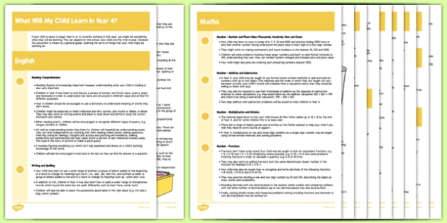 What Will My Child Learn in Year 4? Information Sheets - Year 4 New Class Information