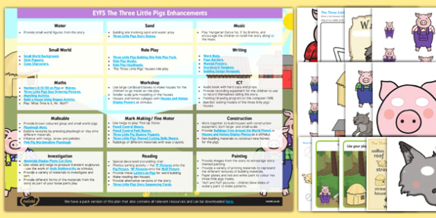 EYFS The Three Little Pigs Enhancement Ideas and Resources Pack - planning, Early Years, continuous provision, early years planning, adult led, traditional tales, farm, animals
