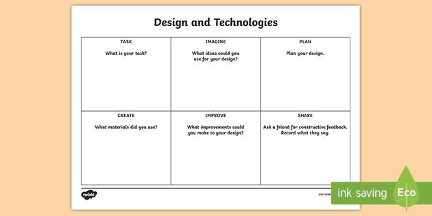 Design technology homework projects sample ap lit essay