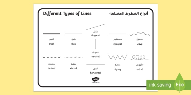 Different Types Of Lines : Different type of lines word mat arabic english line