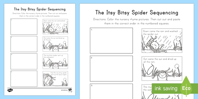 graphic about Itsy Bitsy Spider Printable named The Itsy Bitsy Spider Sequencing Worksheet / Worksheet