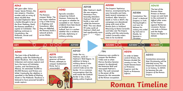 The Romans Timeline PowerPoint Timeline Powerpoint Romans