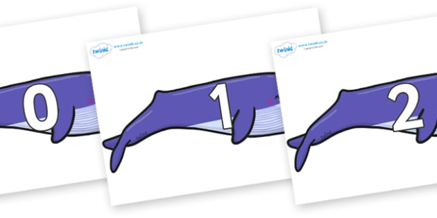 Numbers 0-100 on Whales - 0-100, foundation stage numeracy, Number recognition, Number flashcards, counting, number frieze, Display numbers, number posters