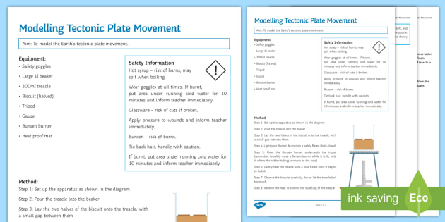 Modelling Tectonic Plate Movement Investigation Instruction Sheet Print-Out - Investigation Help Sheet, print-out, science practical, method, instructions, tectonic plate, model,