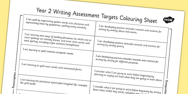 2014 National Curriculum Y2 English Writing Assessment Targets Colouring Sheet