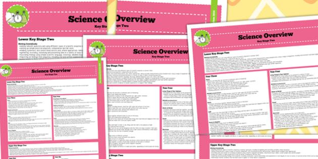 2014 Curriculum KS2 Science Overview - new curriculum, plans