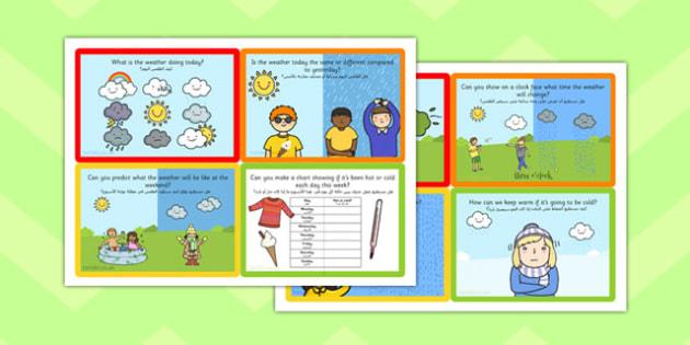 Challenge Cards Weather Forecasting Arabic Translation - arabic, challenge