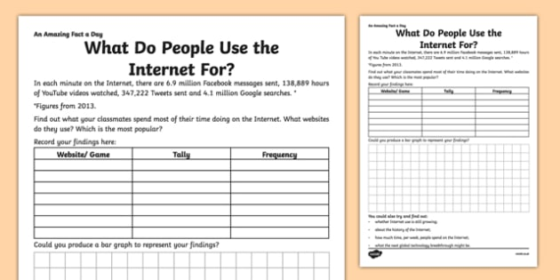 What Do People Use the Internet For? Worksheet / Activity Sheet - amazing fact a day, worksheet / activity sheet, activity, activities, internet, worksheet