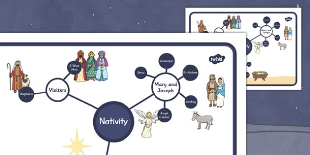 Nativity Concept Map - nativity, concept map, concept, map, christmas