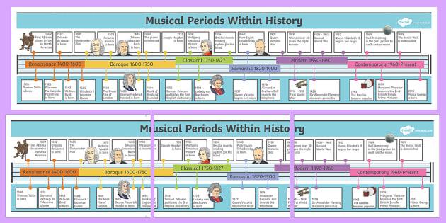 history of music timeline history music timeline line time