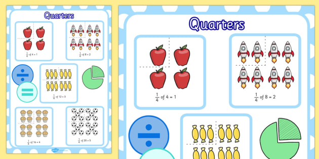Quarter of Quantity Fractions Display Poster KS1 Year 1 - display poster