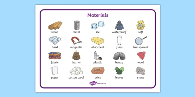 Free Materials Word Mat Materials Science Word Mat