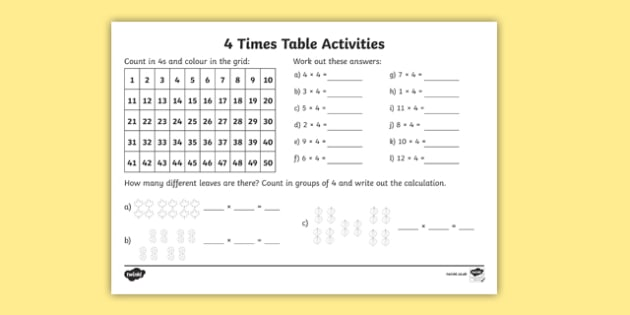 Four times table worksheet - primary Australian resource