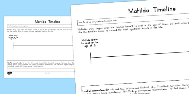 Timeline Worksheet to Support Teaching on Matilda - australia, matilda, timeline, worksheet
