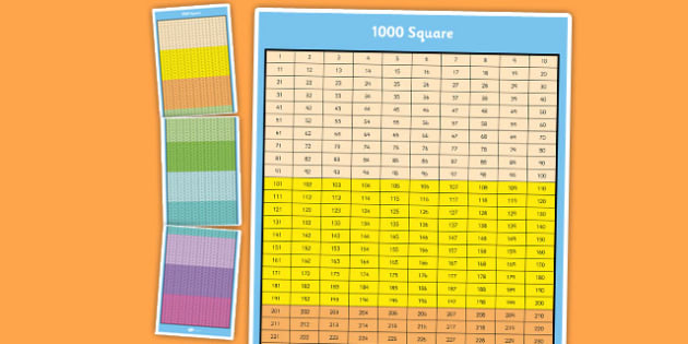 1000 Number Square With Rows of 10 - 1000, number square, number, square, rows, 10