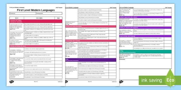 Modern Languages CfE First Level Tracker - CfE, planning, modern languages, one plus two, I can, First Level