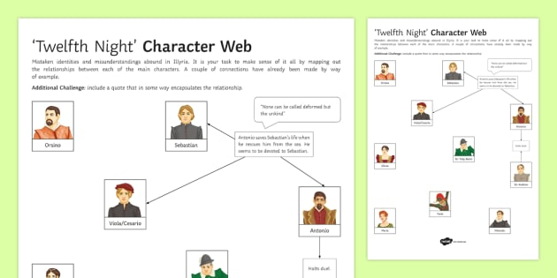 Black and White Character Web Activity Sheet to Support Teaching
