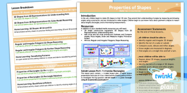 PlanIt Maths Y5 Properties of Shapes Unit Overview