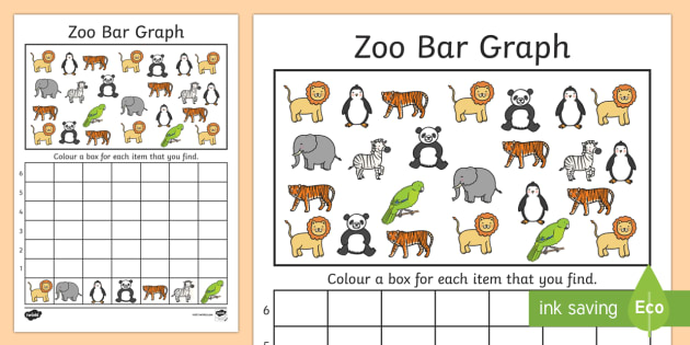 Zoo Bar Graph Activity Worksheet Zoo Bar Graph Bar Graph