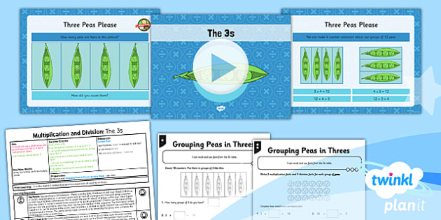 PlanIt Maths Y3 Multiplication and Division Lesson Pack Learning