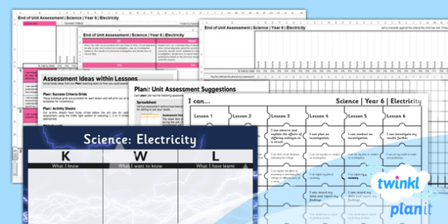 Science: Electricity Year 6 Unit Assessment Pack