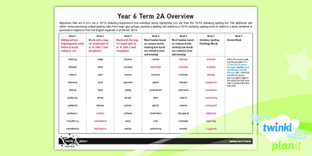 PlanIt Y6 Spelling Term 2A Overview