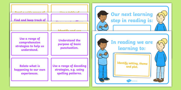 New Zealand Reading 3rd Year of School WALT, Learning To and Next Steps Display Posters