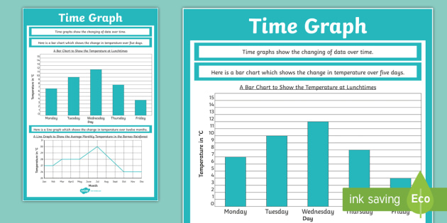 KS2 Time Graph Display Poster (teacher made)