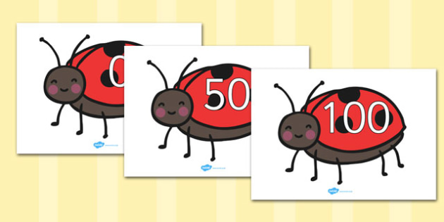 Numbers 0-100 on Ladybird - 0-100, foundation stage numeracy, Number recognition, Number flashcards, counting, number frieze, Display numbers, number posters
