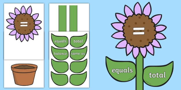 Maths Equals Vocabulary Flower Display - maths, equals, vocabulary, flower, display