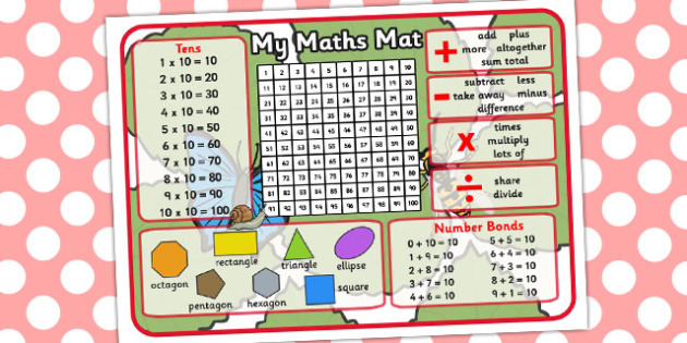 Minibeast Themed Maths Mat - Maths, Numeracy, Aid, Minibeasts