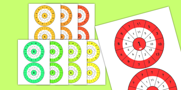 1 to 12 Times Table Wheel Challenge - times table, wheel, challenge
