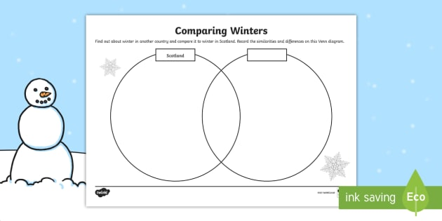 Comparing winters venn diagram worksheet activity sheet comparing winters venn diagram worksheet activity sheet country comparison graphic organiser winter ccuart Images
