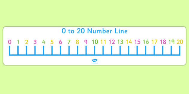 graphic regarding Printable Number Line 0 20 known as No cost! - 0-20 Variety Line Exhibit Banner - Math, numberline