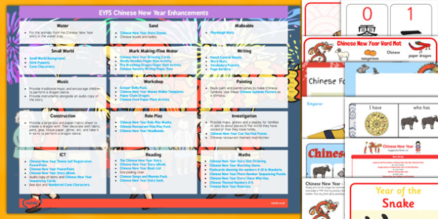 Classroom Enhancement Ideas ~ Eyfs chinese new year enhancement ideas and resources pack