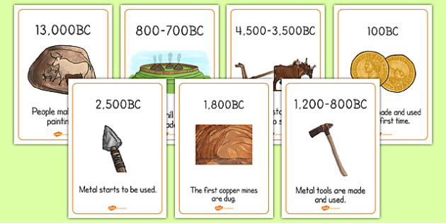 Stone Age to Iron Age Timeline Posters - Stone, Iron, Age, Poster