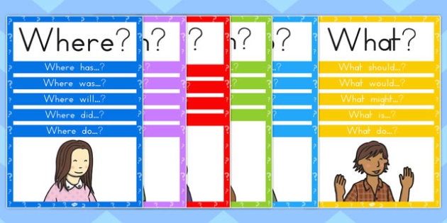 Question Words Posters Pack - australia, question, posters, display