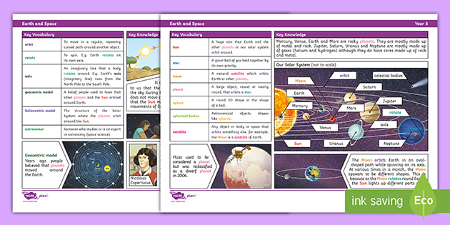Science Knowledge Organiser: Earth and Space Year 5