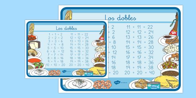 Póster DIN A4: Los dobles -  La comida - comida, suma, adición, dobles, Spanish
