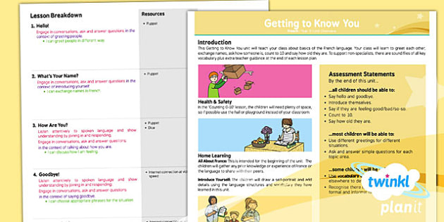 French: Getting to Know You Year 3 Planning Overview