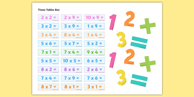 Times Tables Themed Mug Box Decals Pack - mug box, decals, themed, pack, times tables