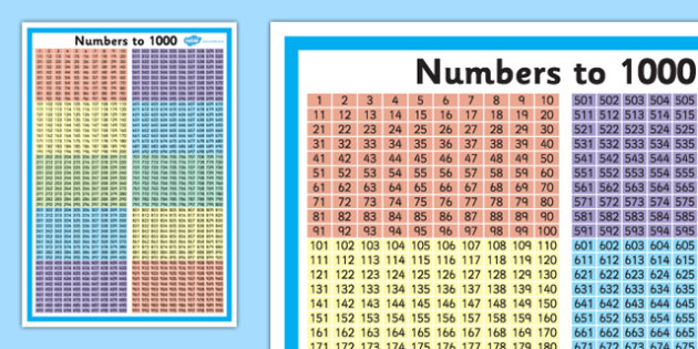 Numbers to 1000 - Number Square Poster - Twinkl