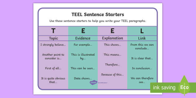 TEEL Paragraph Sentence Starters Word Mat - Topic, evidence ...