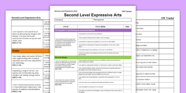 Expressive Arts CfE Second Level Tracker - CfE, planning, tracking, arts, art , music, drama, dance, I can, Early