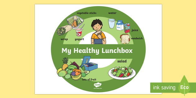 A Healthy Lunchbox Poster - health, lunchbox, poster, healthy