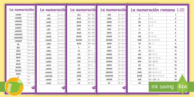 List Of Synonyms And Antonyms Of The Word Numeracion Romana
