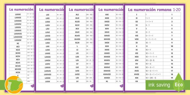 Pósters Din A4 La Numeración Romana Numeración Romana Números